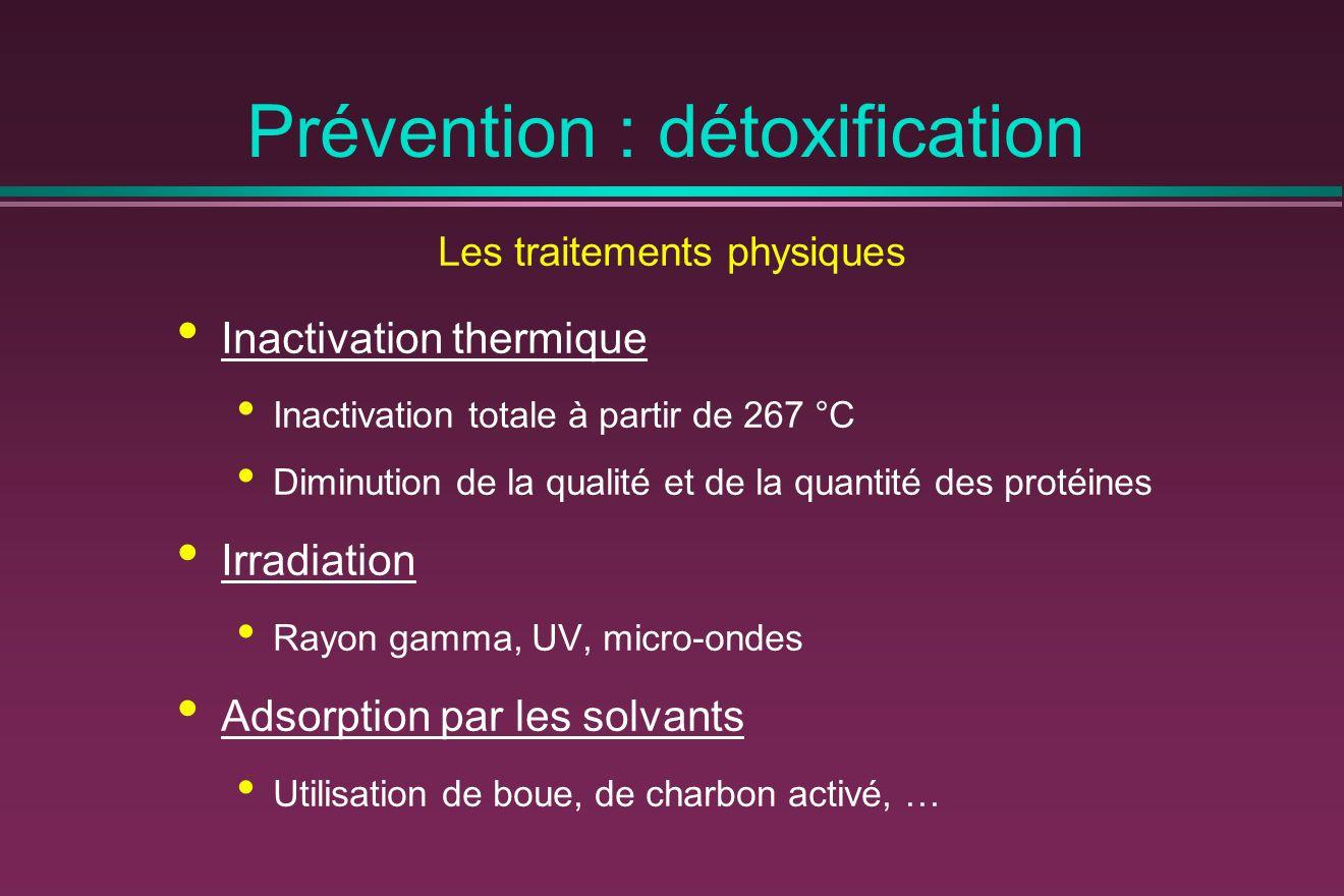 Prévention : détoxification Les traitements physiques Inactivation thermique Inactivation totale à partir de 267 °C Diminution de la qualité et de la quantité des protéines Irradiation Rayon gamma, UV, micro-ondes Adsorption par les solvants Utilisation de boue, de charbon activé, …