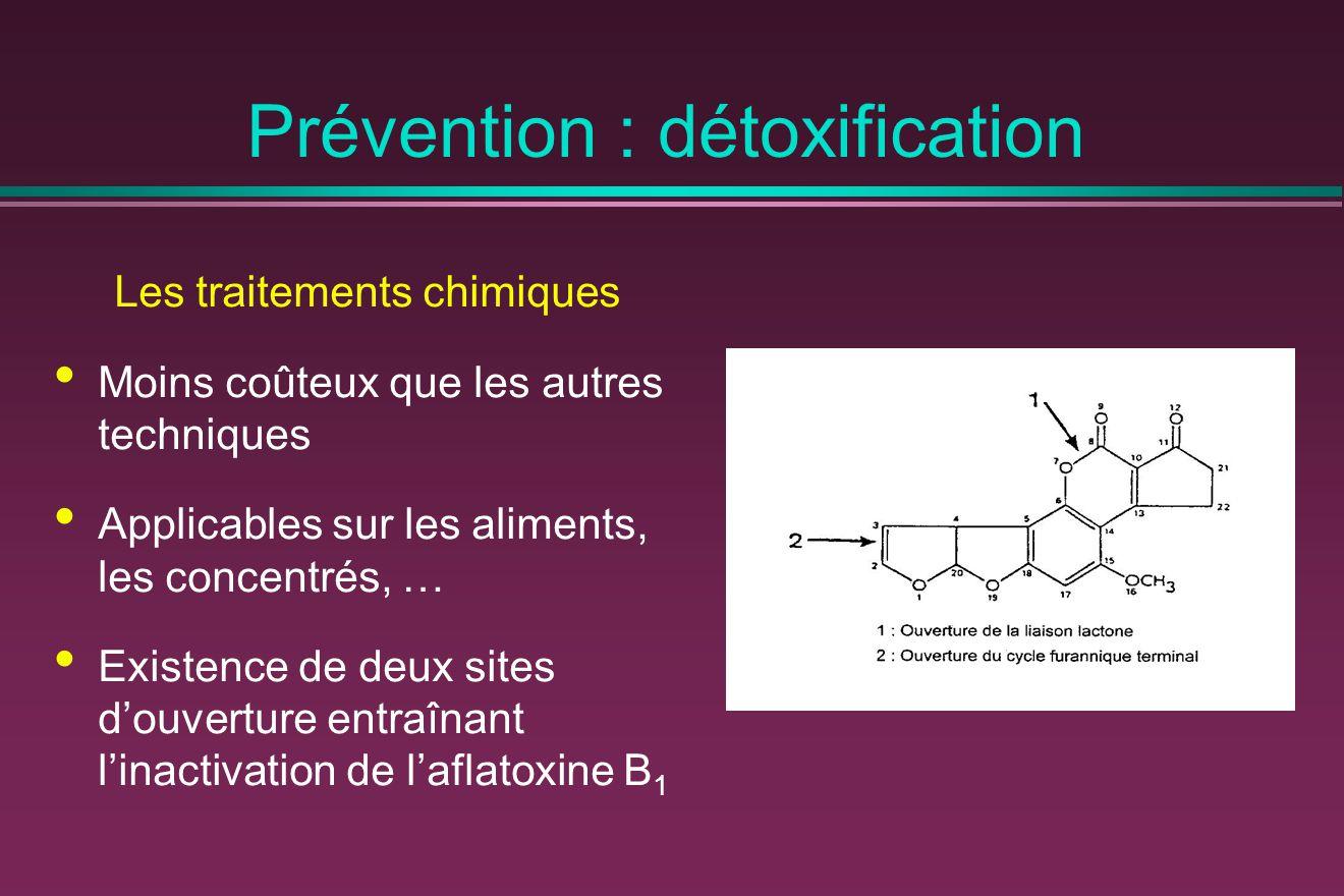 Prévention : détoxification Les traitements chimiques Moins coûteux que les autres techniques Applicables sur les aliments, les concentrés, … Existence de deux sites d'ouverture entraînant l'inactivation de l'aflatoxine B 1