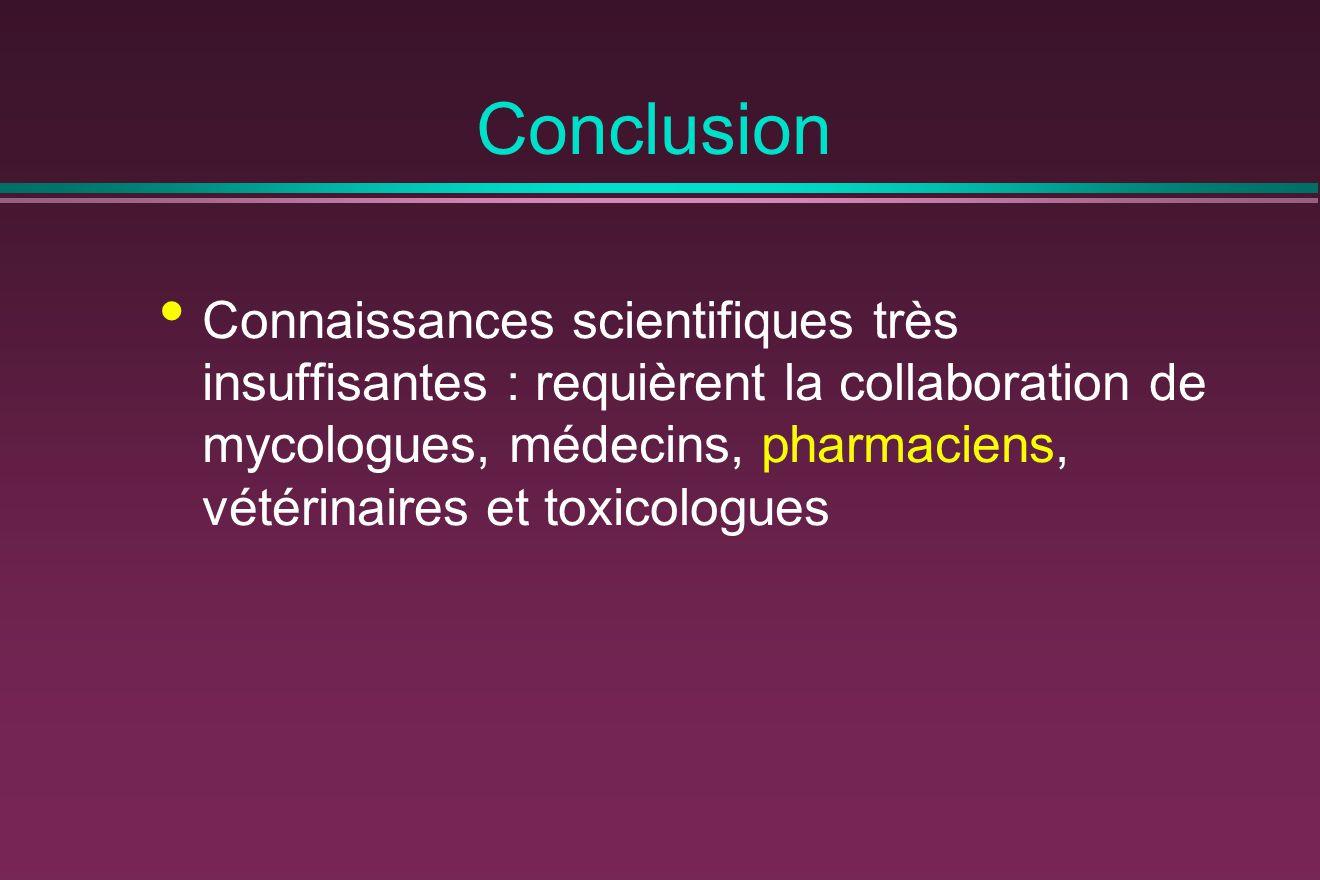 Conclusion Connaissances scientifiques très insuffisantes : requièrent la collaboration de mycologues, médecins, pharmaciens, vétérinaires et toxicologues