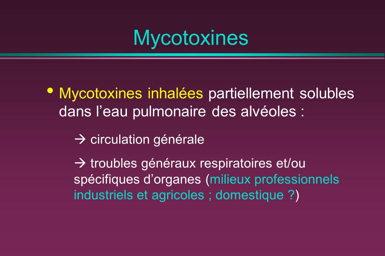Mycotoxines Mycotoxines inhalées partiellement solubles dans l'eau pulmonaire des alvéoles :  circulation générale  troubles généraux respiratoires et/ou spécifiques d'organes (milieux professionnels industriels et agricoles ; domestique ?)