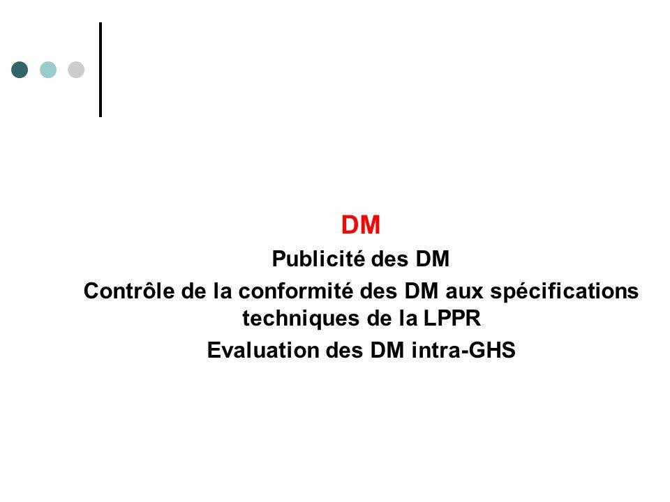 DM Publicité des DM Contrôle de la conformité des DM aux spécifications techniques de la LPPR Evaluation des DM intra-GHS