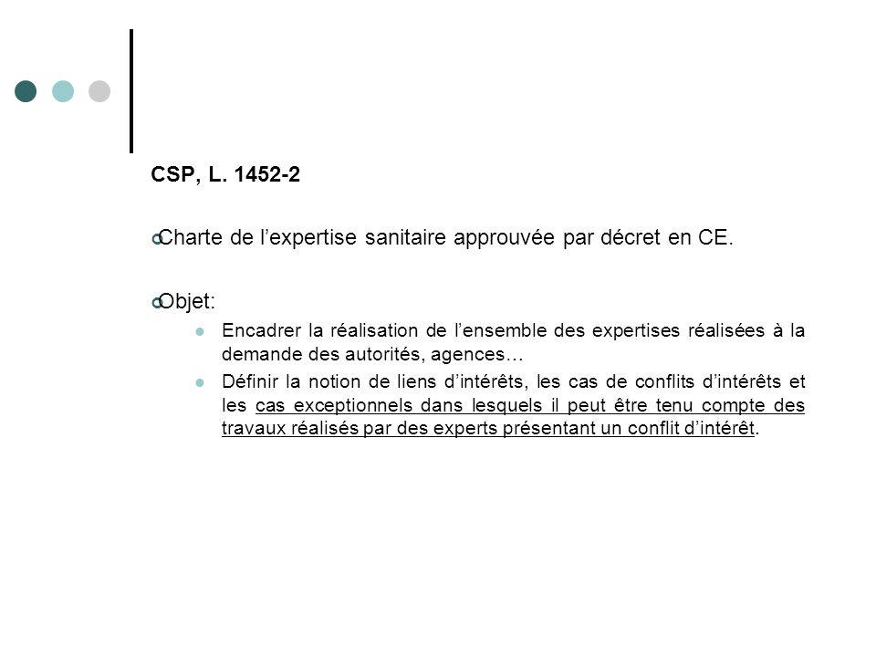 CSP, L. 1452-2 Charte de l'expertise sanitaire approuvée par décret en CE. Objet: Encadrer la réalisation de l'ensemble des expertises réalisées à la