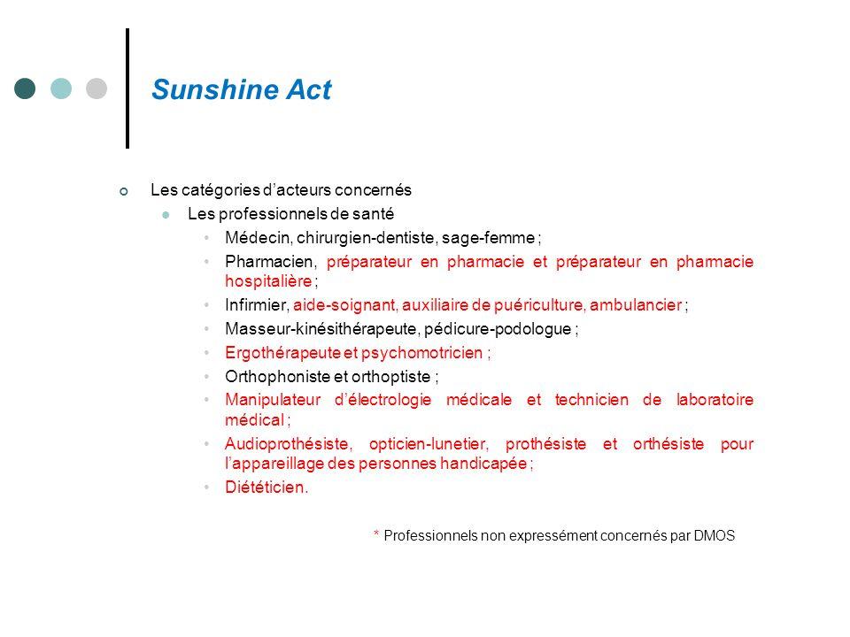 Sunshine Act Les catégories d'acteurs concernés Les professionnels de santé Médecin, chirurgien-dentiste, sage-femme ; Pharmacien, préparateur en phar