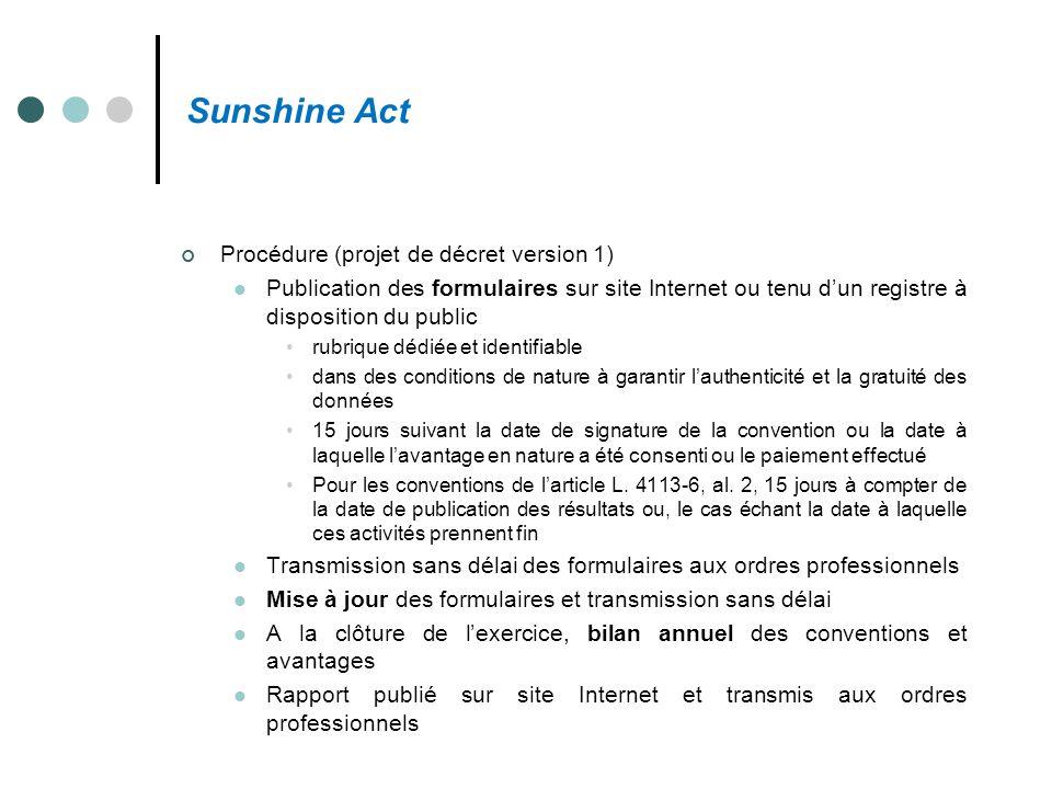 Sunshine Act Procédure (projet de décret version 1) Publication des formulaires sur site Internet ou tenu d'un registre à disposition du public rubriq