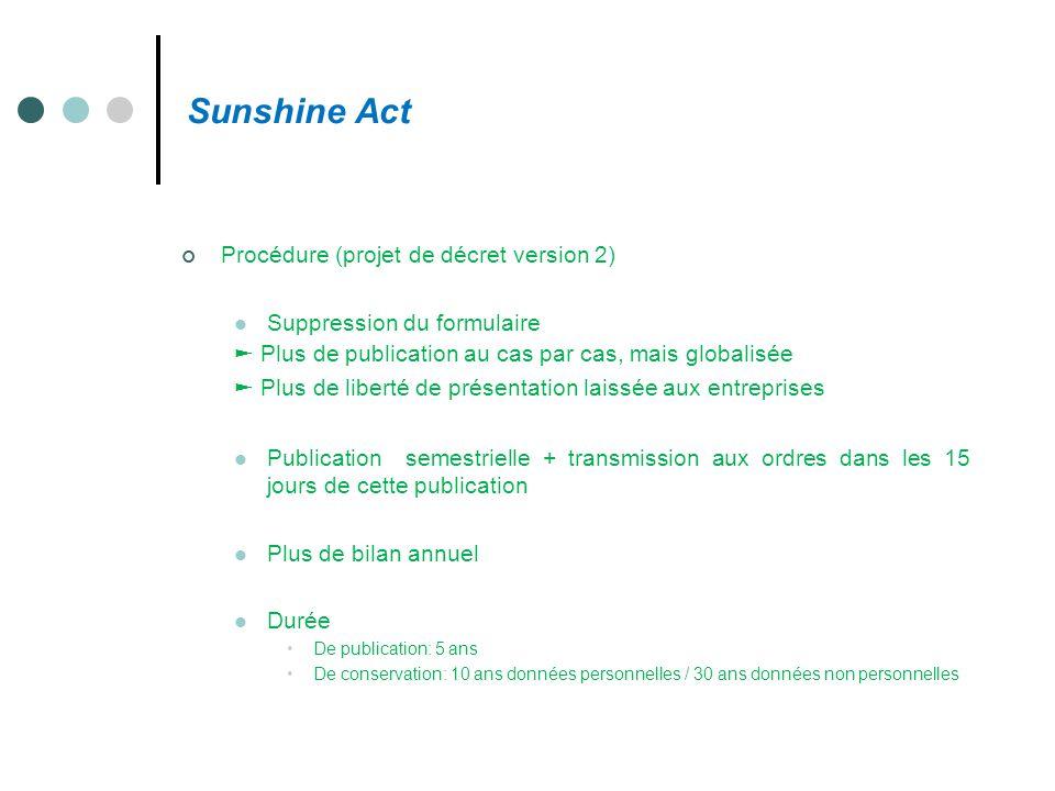 Sunshine Act Procédure (projet de décret version 2) Suppression du formulaire ► Plus de publication au cas par cas, mais globalisée ► Plus de liberté