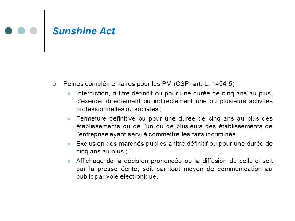 Sunshine Act Peines complémentaires pour les PM (CSP, art. L. 1454-5) Interdiction, à titre définitif ou pour une durée de cinq ans au plus, d'exercer
