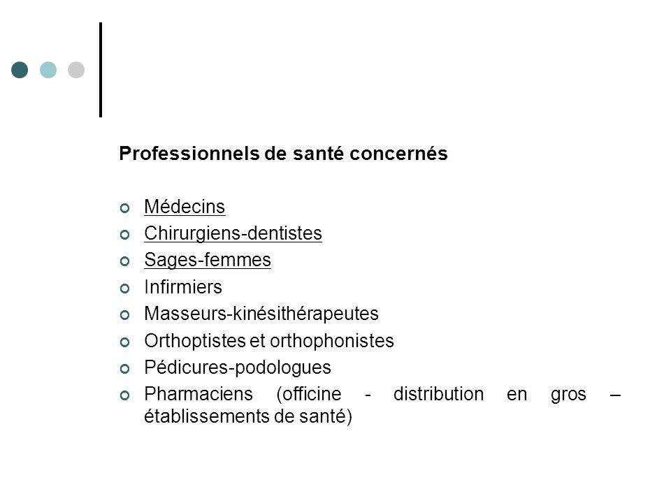 Professionnels de santé concernés Médecins Chirurgiens-dentistes Sages-femmes Infirmiers Masseurs-kinésithérapeutes Orthoptistes et orthophonistes Péd