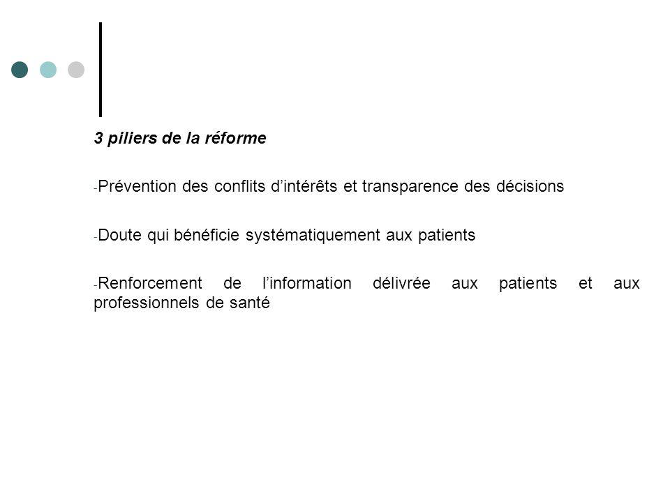 3 piliers de la réforme - Prévention des conflits d'intérêts et transparence des décisions - Doute qui bénéficie systématiquement aux patients - Renfo