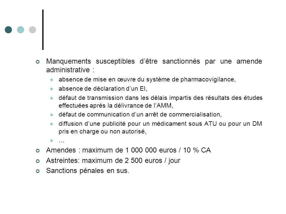 Manquements susceptibles d'être sanctionnés par une amende administrative : absence de mise en œuvre du système de pharmacovigilance, absence de décla