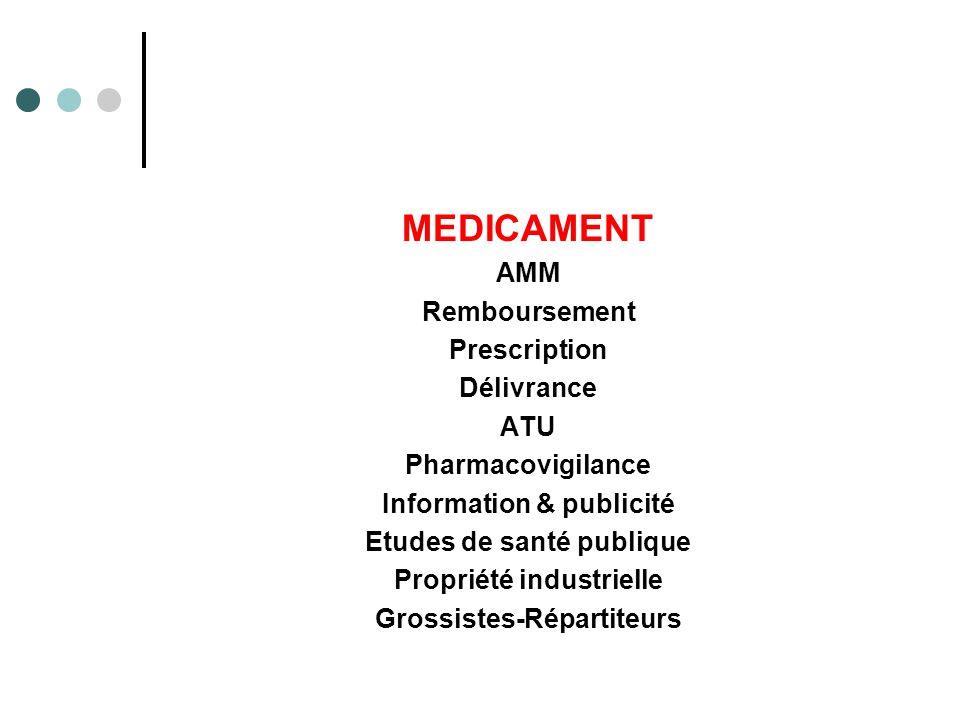 MEDICAMENT AMM Remboursement Prescription Délivrance ATU Pharmacovigilance Information & publicité Etudes de santé publique Propriété industrielle Gro