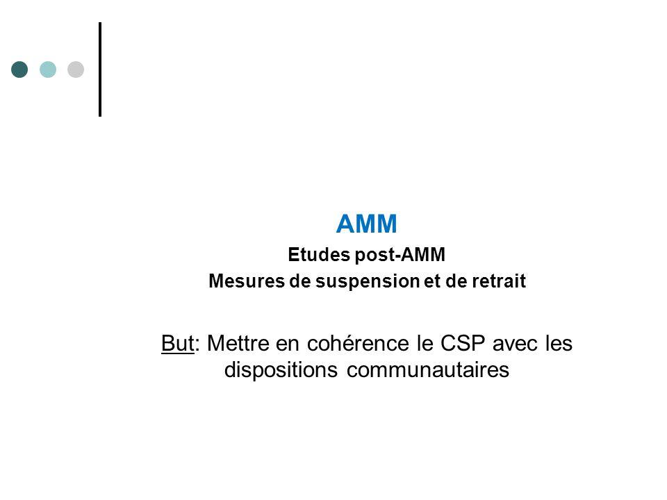AMM Etudes post-AMM Mesures de suspension et de retrait But: Mettre en cohérence le CSP avec les dispositions communautaires