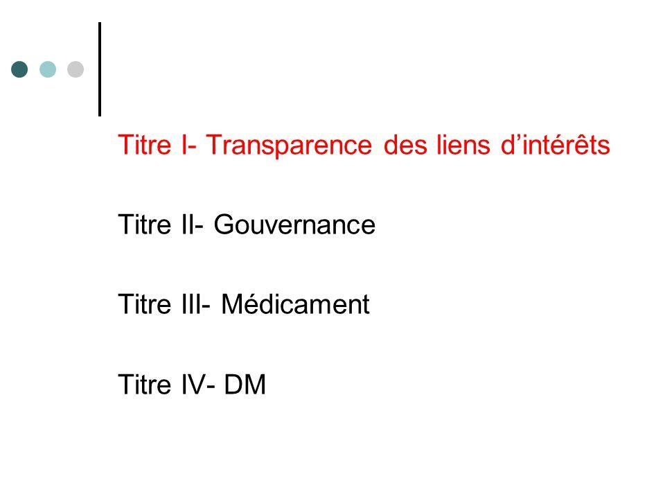Titre I- Transparence des liens d'intérêts Titre II- Gouvernance Titre III- Médicament Titre IV- DM