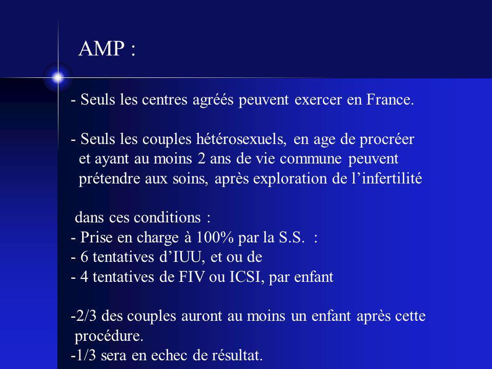 AMP : - Seuls les centres agréés peuvent exercer en France. - Seuls les couples hétérosexuels, en age de procréer et ayant au moins 2 ans de vie commu