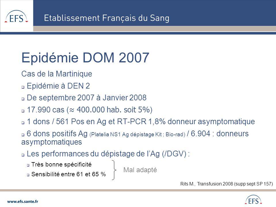 Epidémie DOM 2007 Cas de la Martinique  Epidémie à DEN 2  De septembre 2007 à Janvier 2008  17.990 cas ( ≈ 400.000 hab. soit 5% )  1 dons / 561 Po