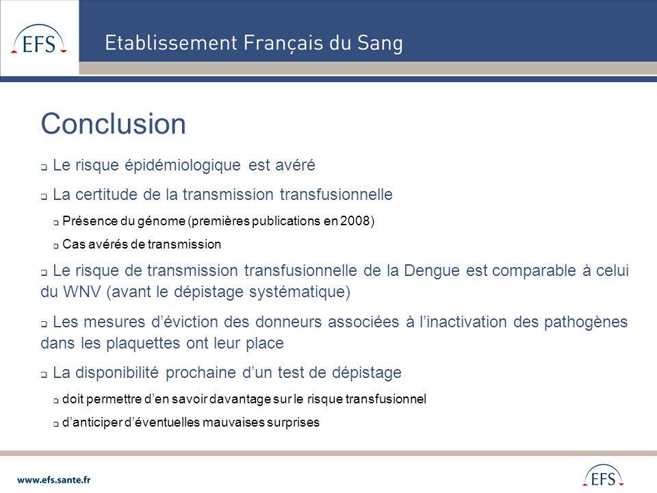 Conclusion  Le risque épidémiologique est avéré  La certitude de la transmission transfusionnelle  Présence du génome (premières publications en 20