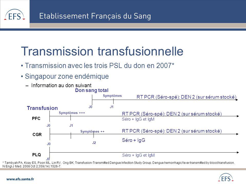 Transmission transfusionnelle Transmission avec les trois PSL du don en 2007* Singapour zone endémique – Information au don suivant * Tambyah PA, Koay