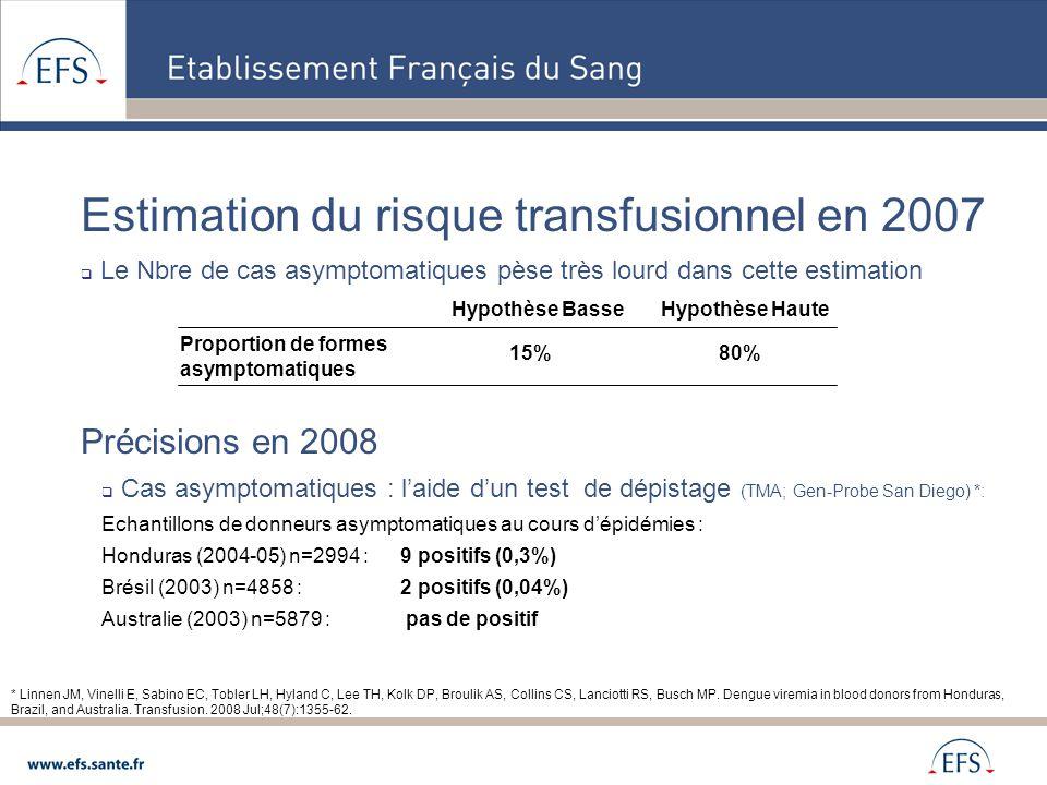 Estimation du risque transfusionnel en 2007  Le Nbre de cas asymptomatiques pèse très lourd dans cette estimation Précisions en 2008  Cas asymptomat