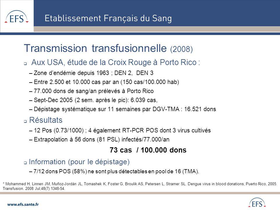 Transmission transfusionnelle (2008)  Aux USA, étude de la Croix Rouge à Porto Rico : – Zone d'endémie depuis 1963 ; DEN 2, DEN 3 – Entre 2.500 et 10