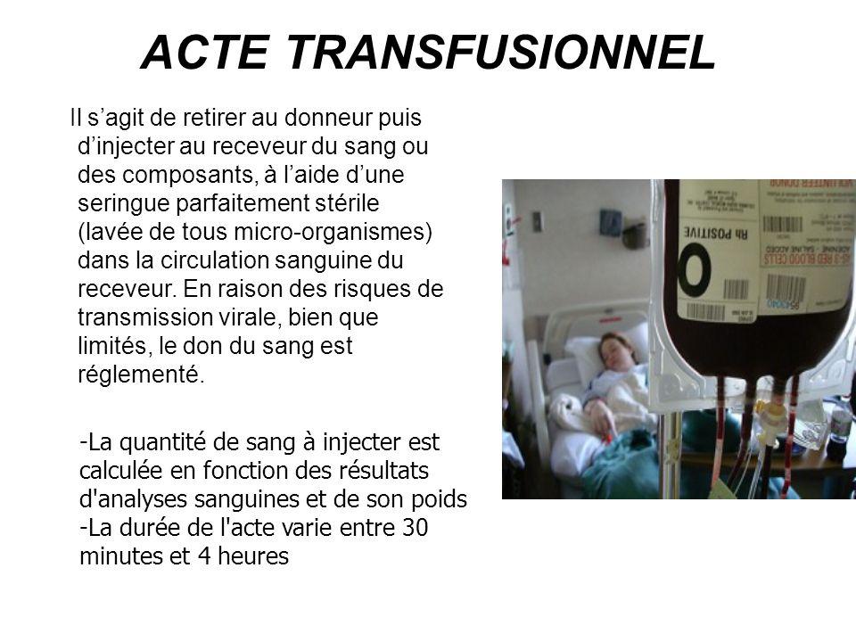 ACTE TRANSFUSIONNEL Il s'agit de retirer au donneur puis d'injecter au receveur du sang ou des composants, à l'aide d'une seringue parfaitement stéril