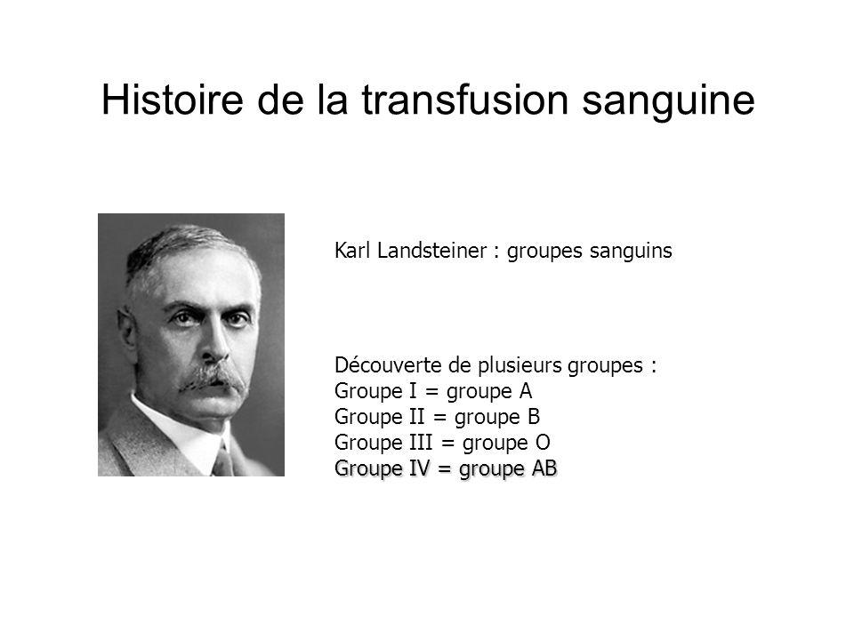 Histoire de la transfusion sanguine Karl Landsteiner : groupes sanguins Découverte de plusieurs groupes : Groupe I = groupe A Groupe II = groupe B Gro