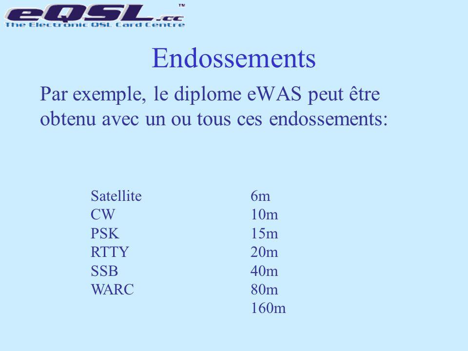 Endossements Par exemple, le diplome eWAS peut être obtenu avec un ou tous ces endossements: Satellite CW PSK RTTY SSB WARC 6m 10m 15m 20m 40m 80m 160