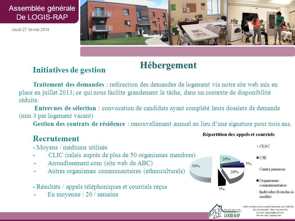 Jeudi 27 février 2014 Initiatives de gestion Traitement des demandes : redirection des demandes de logement via notre site web mis en place en juillet
