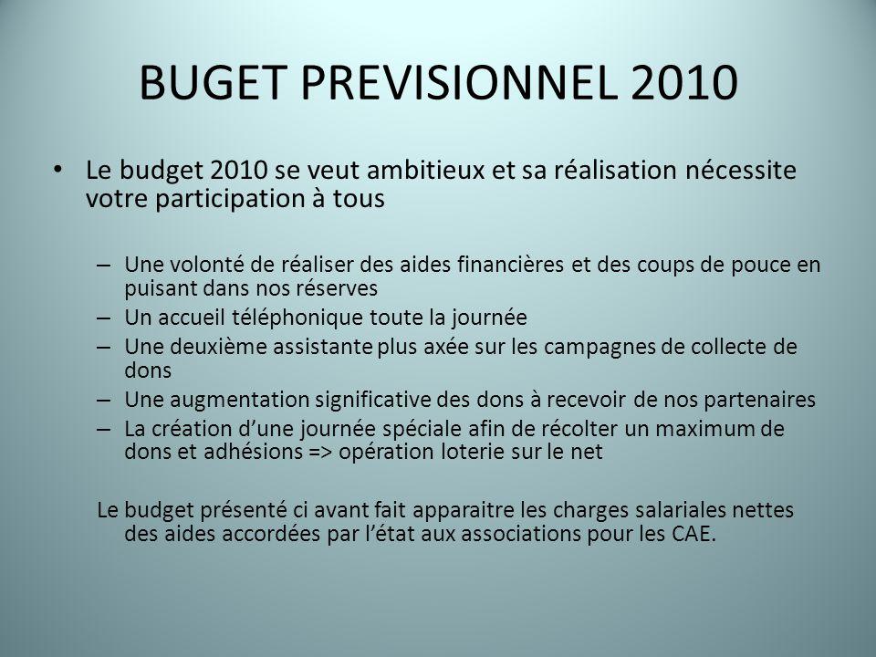 BUGET PREVISIONNEL 2010 Le budget 2010 se veut ambitieux et sa réalisation nécessite votre participation à tous – Une volonté de réaliser des aides fi