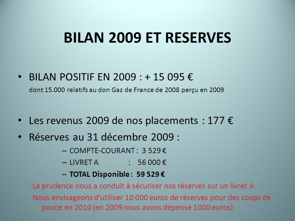 BILAN 2009 ET RESERVES BILAN POSITIF EN 2009 : + 15 095 € dont 15.000 relatifs au don Gaz de France de 2008 perçu en 2009 Les revenus 2009 de nos placements : 177 € Réserves au 31 décembre 2009 : – COMPTE-COURANT : 3 529 € – LIVRET A : 56 000 € – TOTAL Disponible : 59 529 € La prudence nous a conduit à sécuriser nos réserves sur un livret A.