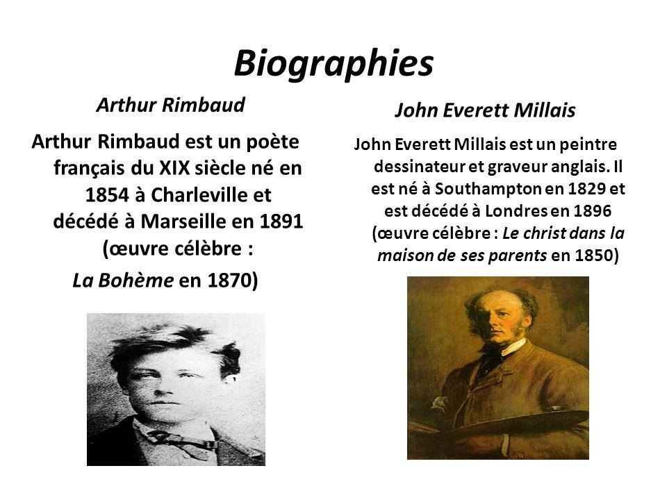 Biographies Arthur Rimbaud John Everett Millais Arthur Rimbaud est un poète français du XIX siècle né en 1854 à Charleville et décédé à Marseille en 1