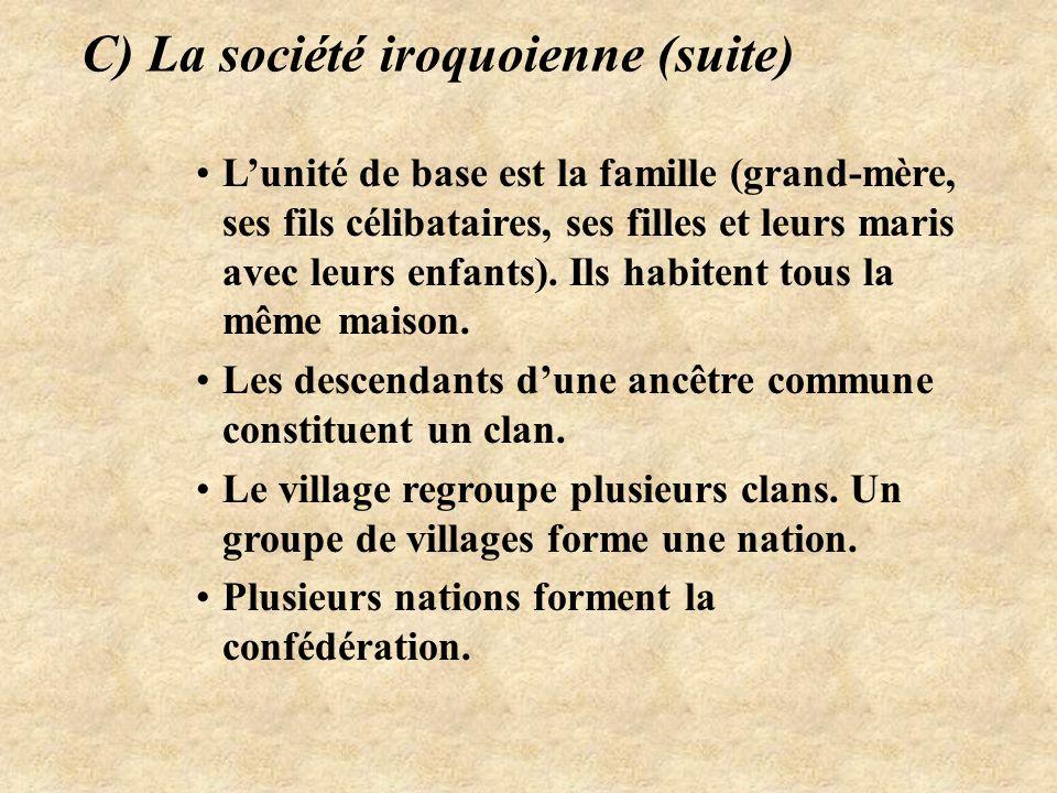 C) La société iroquoienne (suite) L'unité de base est la famille (grand-mère, ses fils célibataires, ses filles et leurs maris avec leurs enfants).