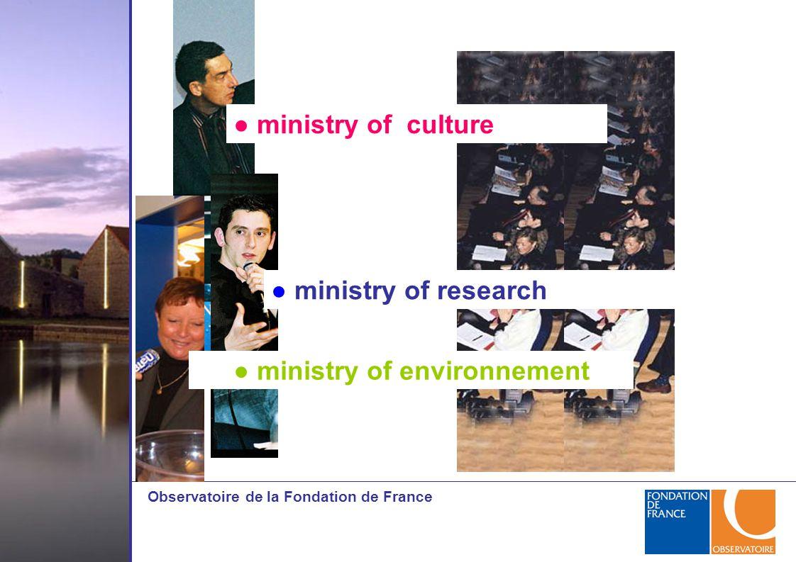 Observatoire de la Fondation de France.33 billion $ of assets.