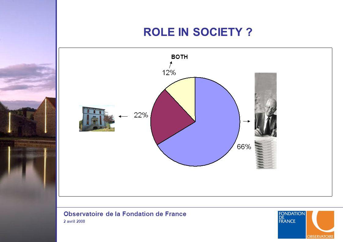 Observatoire de la Fondation de France 2 avril 2008 BOTH ROLE IN SOCIETY