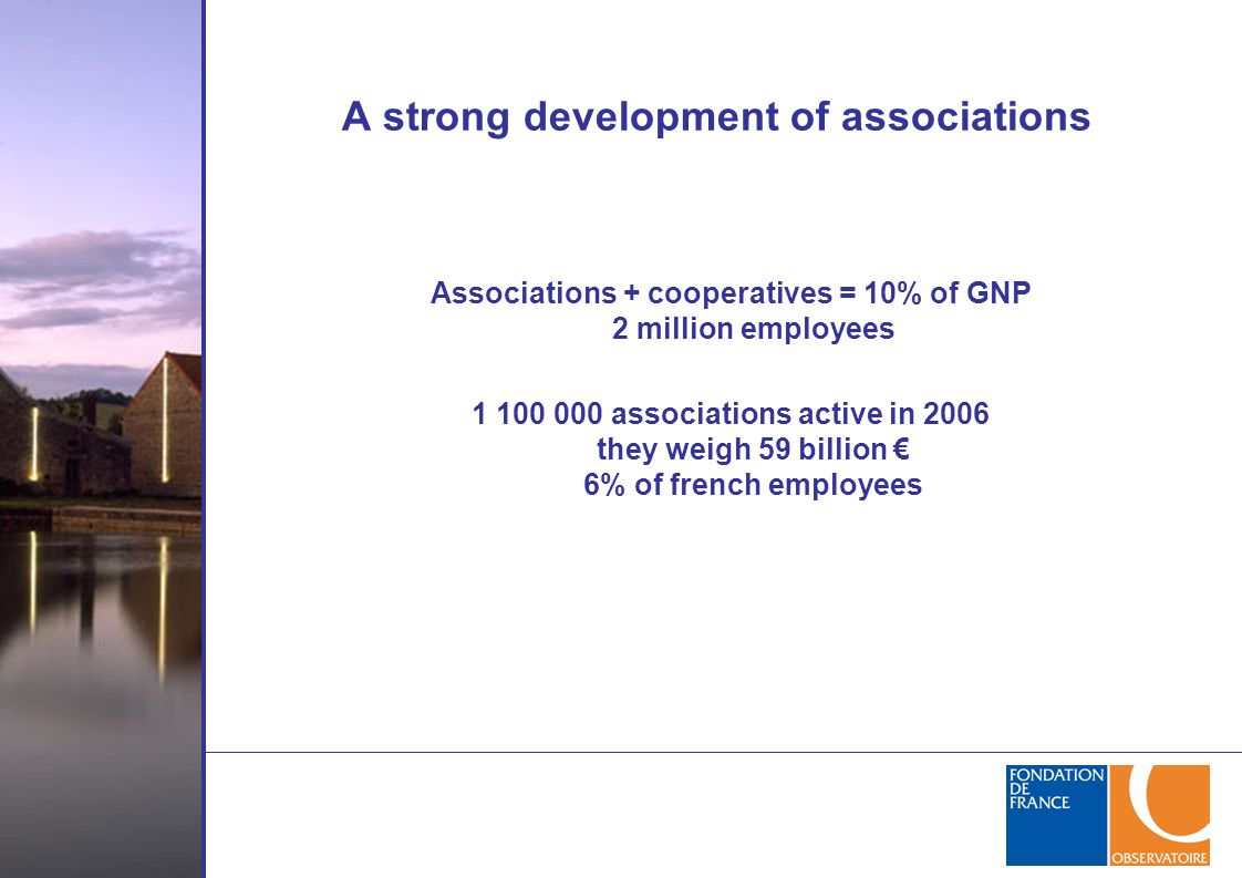 A strong development of associations Associations + cooperatives = 10% of GNP 2 million employees 1 100 000 associations active in 2006 they weigh 59 billion € 6% of french employees