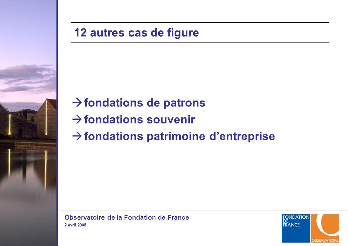 Observatoire de la Fondation de France 2 avril 2008  fondations de patrons  fondations souvenir  fondations patrimoine d'entreprise 12 autres cas de figure