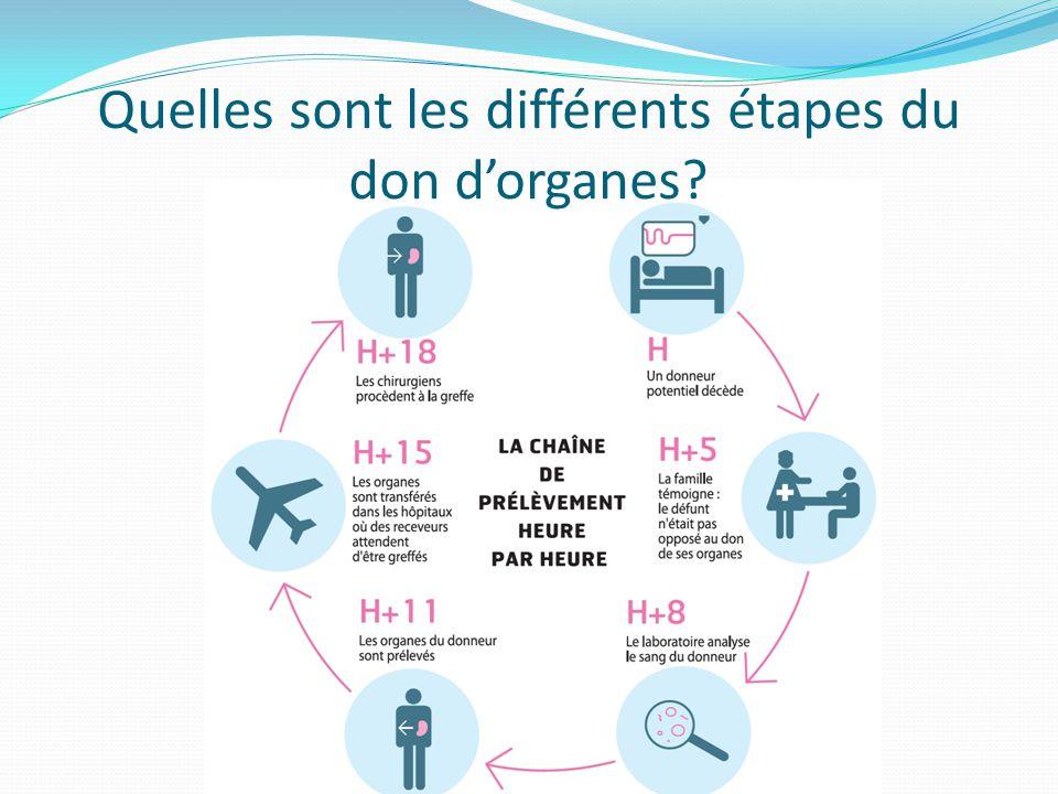 Quelles sont les différents étapes du don d'organes?