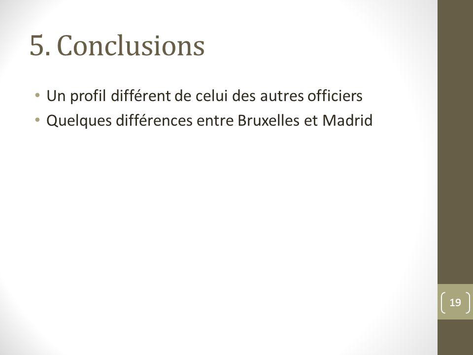 5. Conclusions Un profil différent de celui des autres officiers Quelques différences entre Bruxelles et Madrid 19