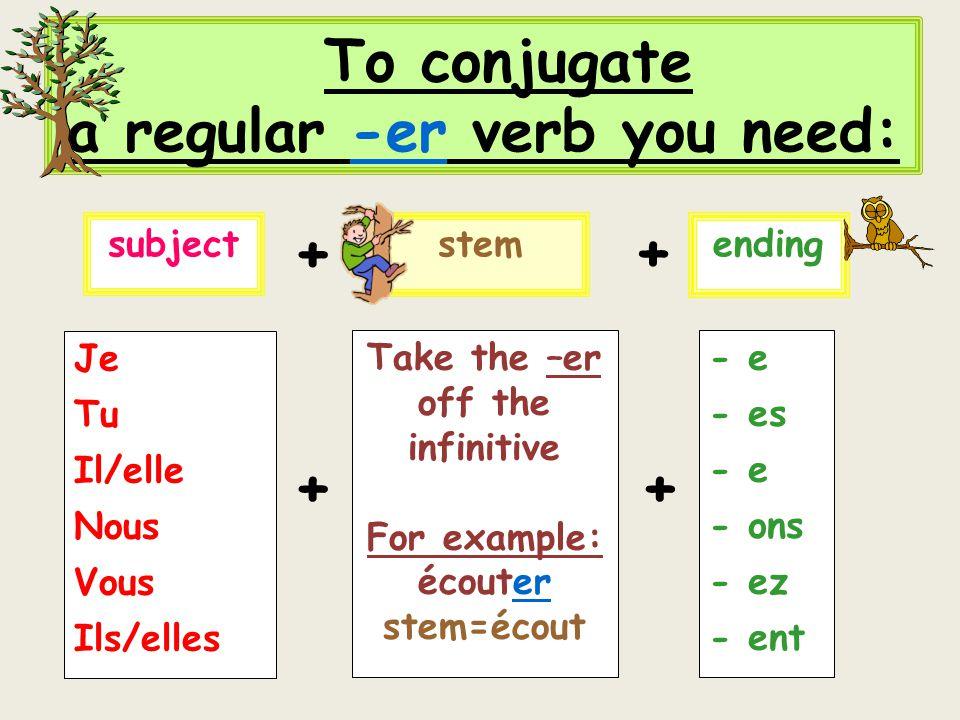 How to conjugate ER verbs: Take the verb: parler Take off the er: parl-- Add the correct ending: je------e tu------es il/elle--e nous -----ons vous -----ez ils/elles --ent