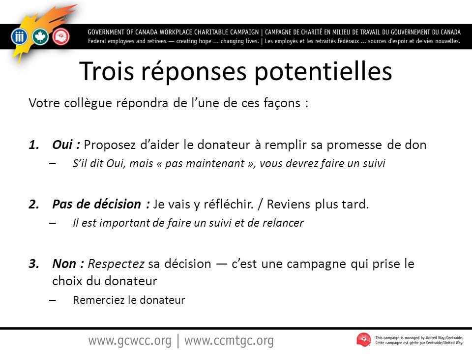 Trois réponses potentielles Votre collègue répondra de l'une de ces façons : 1.Oui : Proposez d'aider le donateur à remplir sa promesse de don – S'il