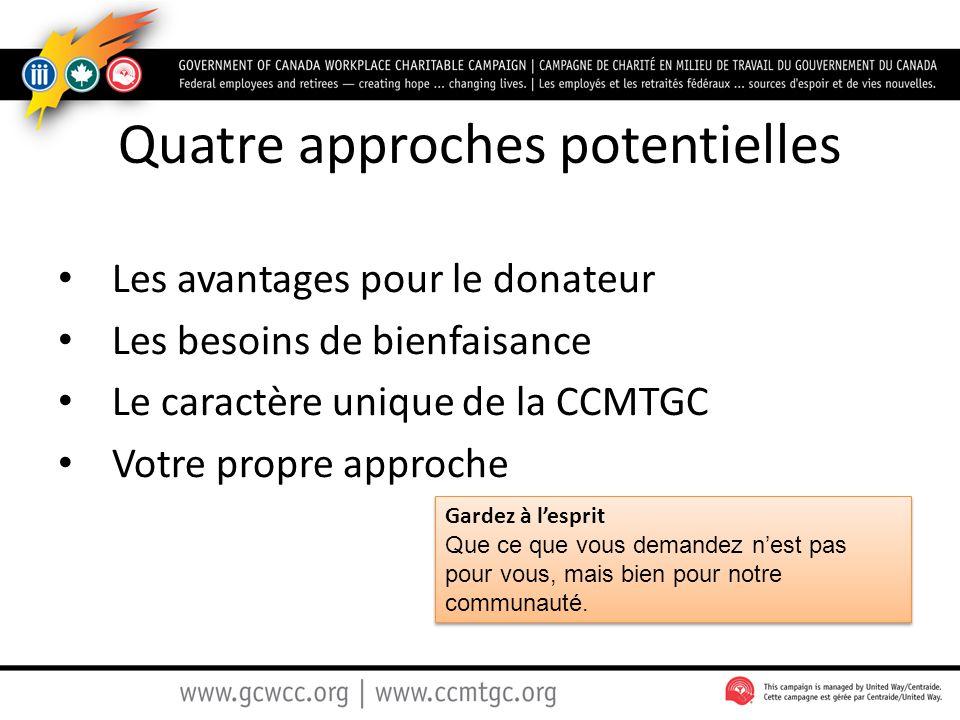 Quatre approches potentielles Les avantages pour le donateur Les besoins de bienfaisance Le caractère unique de la CCMTGC Votre propre approche Gardez