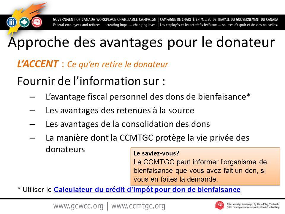Approche des avantages pour le donateur L'ACCENT : Ce qu'en retire le donateur Fournir de l'information sur : – L'avantage fiscal personnel des dons d