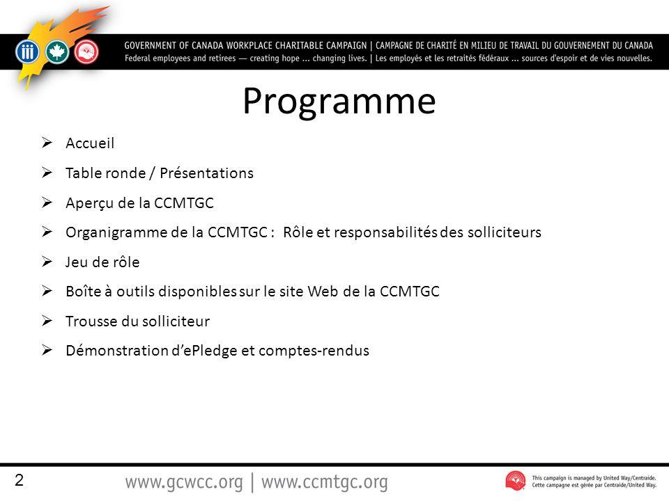 Programme  Accueil  Table ronde / Présentations  Aperçu de la CCMTGC  Organigramme de la CCMTGC : Rôle et responsabilités des solliciteurs  Jeu d