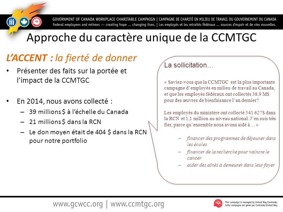 Approche du caractère unique de la CCMTGC L'ACCENT : la fierté de donner Présenter des faits sur la portée et l'impact de la CCMTGC En 2014, nous avon