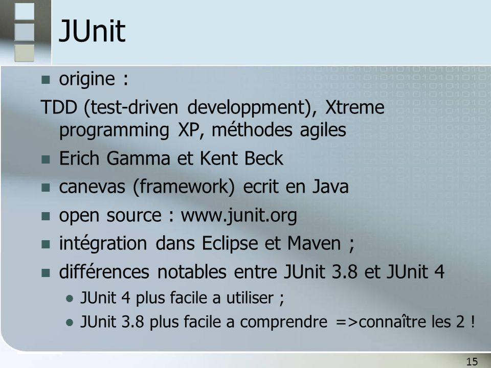 15 JUnit origine : TDD (test-driven developpment), Xtreme programming XP, méthodes agiles Erich Gamma et Kent Beck canevas (framework) ecrit en Java o