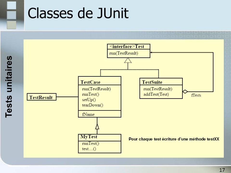 17 Classes de JUnit Tests unitaires