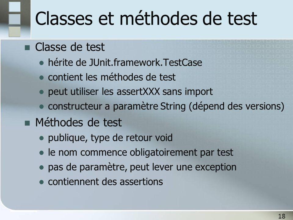 18 Classes et méthodes de test Classe de test hérite de JUnit.framework.TestCase contient les méthodes de test peut utiliser les assertXXX sans import