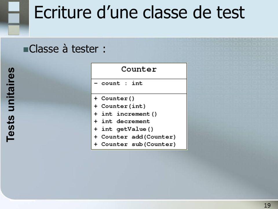19 Ecriture d'une classe de test Classe à tester : Tests unitaires