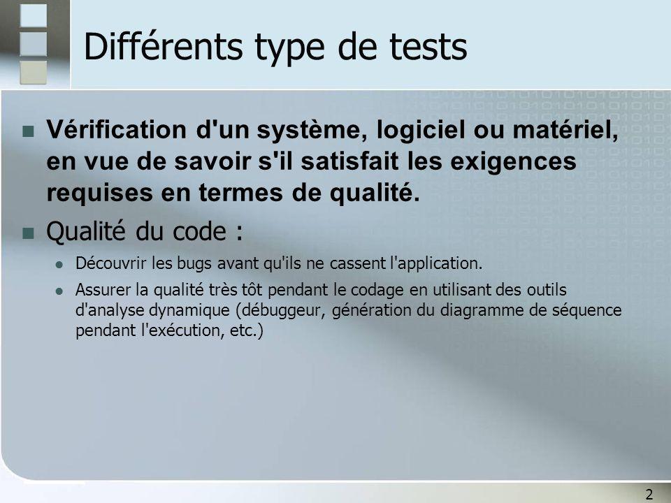 2 Différents type de tests Vérification d'un système, logiciel ou matériel, en vue de savoir s'il satisfait les exigences requises en termes de qualit