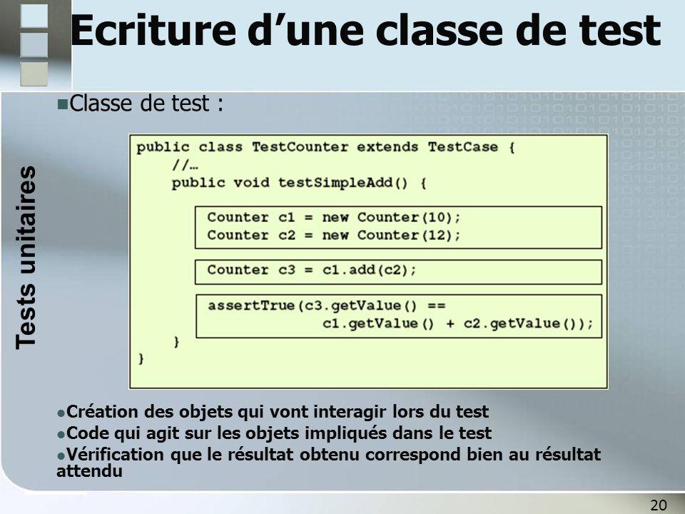 20 Ecriture d'une classe de test Classe de test : Création des objets qui vont interagir lors du test Code qui agit sur les objets impliqués dans le t