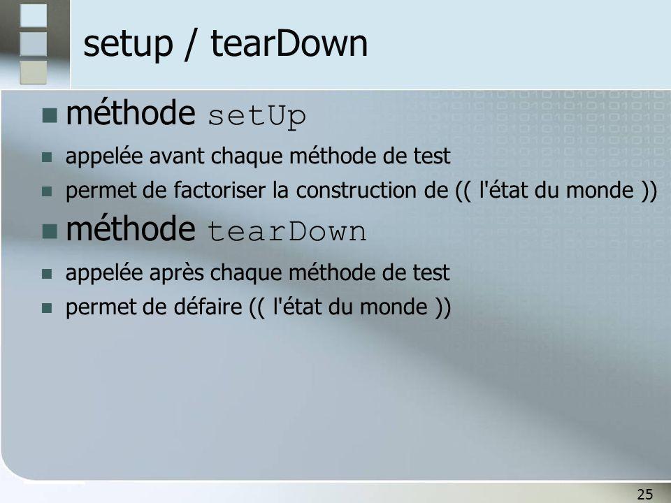 25 setup / tearDown méthode setUp appelée avant chaque méthode de test permet de factoriser la construction de (( l'état du monde )) méthode tearDown