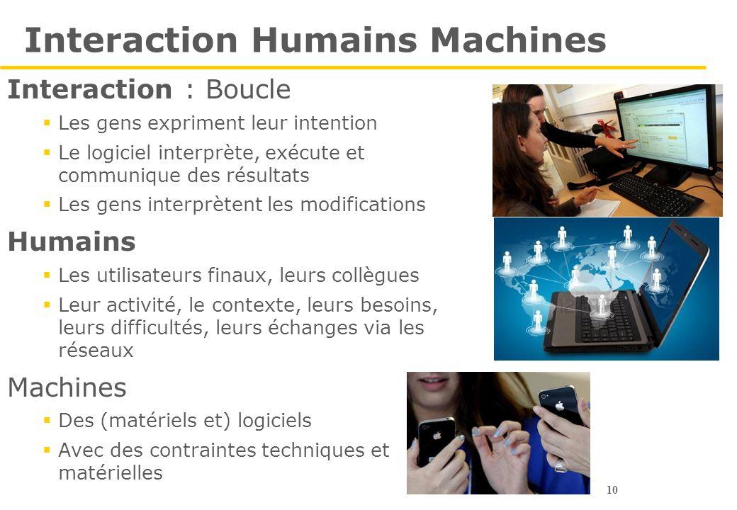 10 Interaction Humains Machines Interaction : Boucle  Les gens expriment leur intention  Le logiciel interprète, exécute et communique des résultats